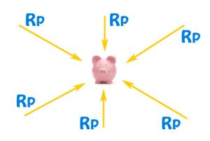 Kenali-4-Sumber-Pendapatan-Ini-dan-Maksimalkan-Perencana-Keuangan-Independen-Finansialku